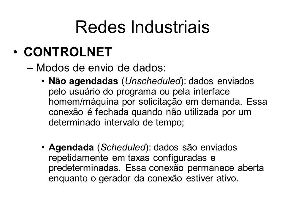 Redes Industriais CONTROLNET Modos de envio de dados:
