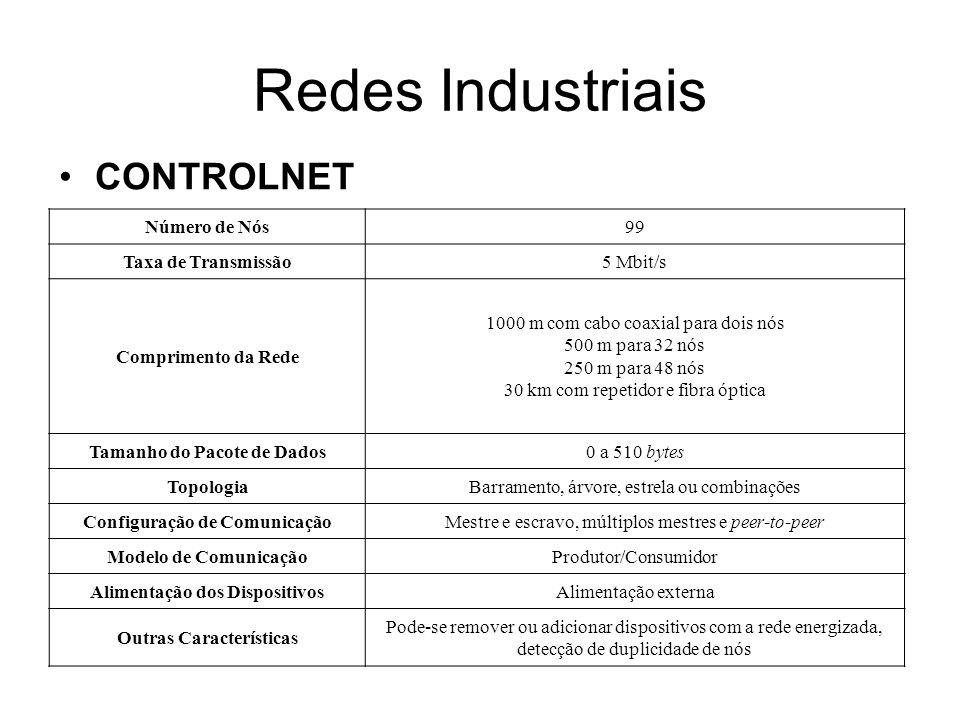 Redes Industriais CONTROLNET Número de Nós 99 Taxa de Transmissão