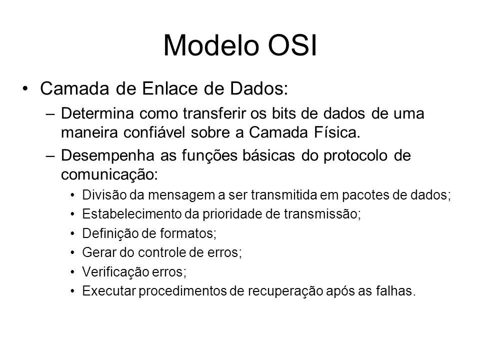 Modelo OSI Camada de Enlace de Dados: