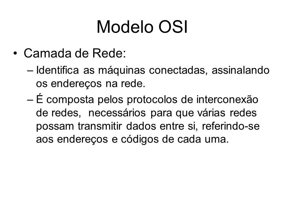 Modelo OSI Camada de Rede: