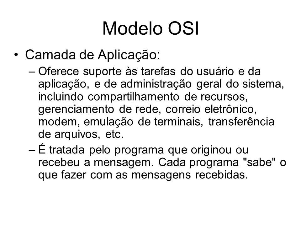 Modelo OSI Camada de Aplicação:
