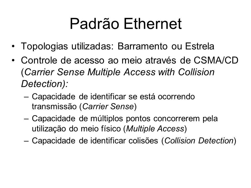 Padrão Ethernet Topologias utilizadas: Barramento ou Estrela