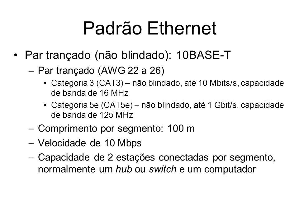 Padrão Ethernet Par trançado (não blindado): 10BASE-T