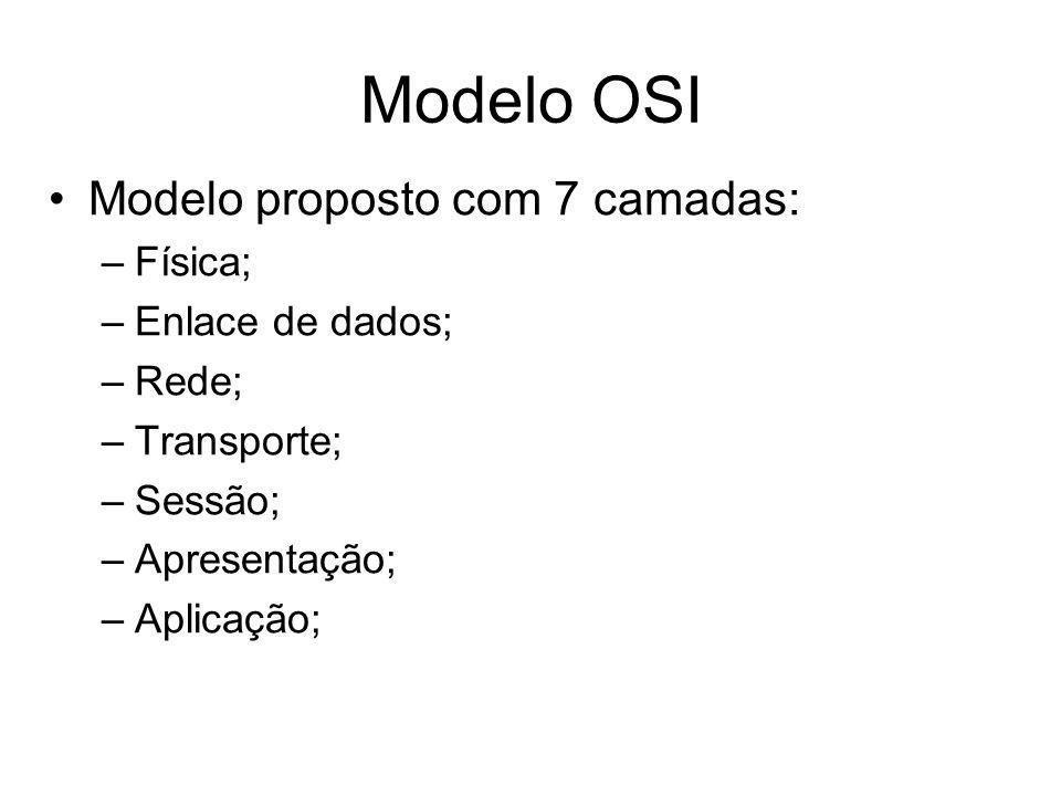 Modelo OSI Modelo proposto com 7 camadas: Física; Enlace de dados;