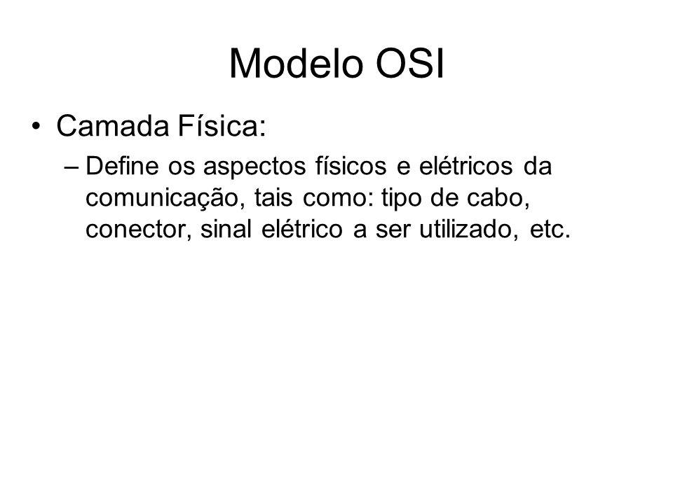 Modelo OSI Camada Física: