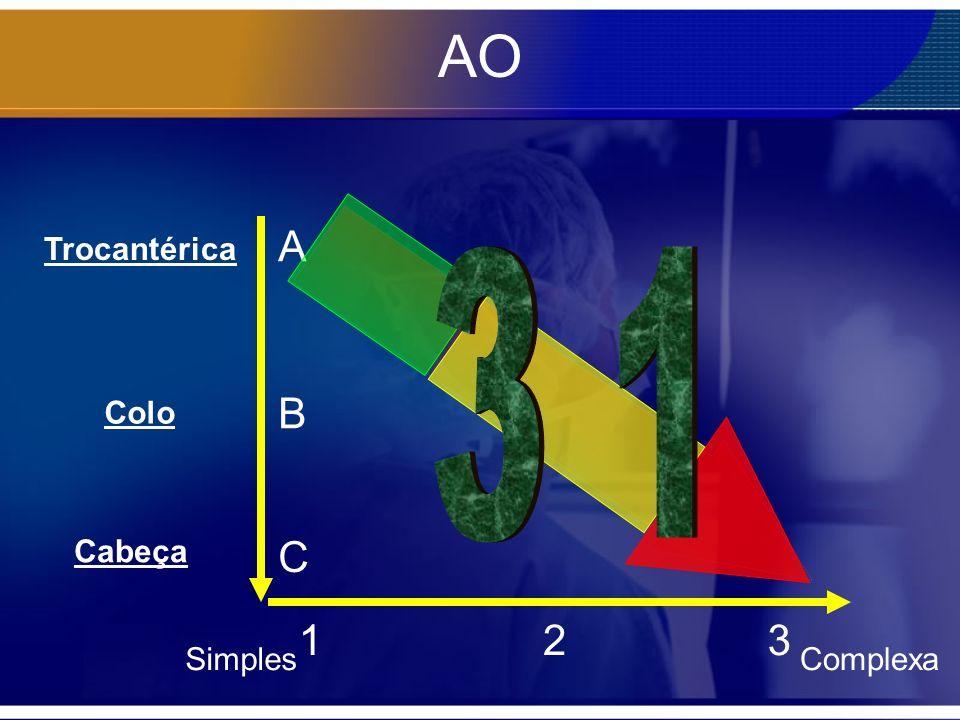 AO A Trocantérica 3 1 Colo B Cabeça C 1 2 3 Simples Complexa