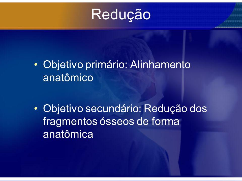 Redução Objetivo primário: Alinhamento anatômico