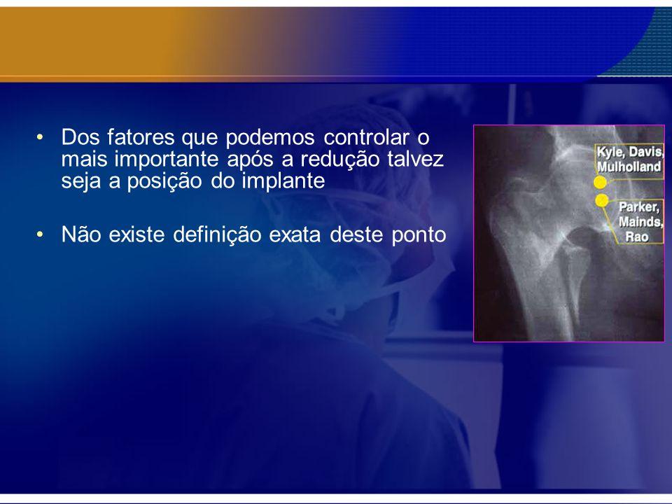 Dos fatores que podemos controlar o mais importante após a redução talvez seja a posição do implante
