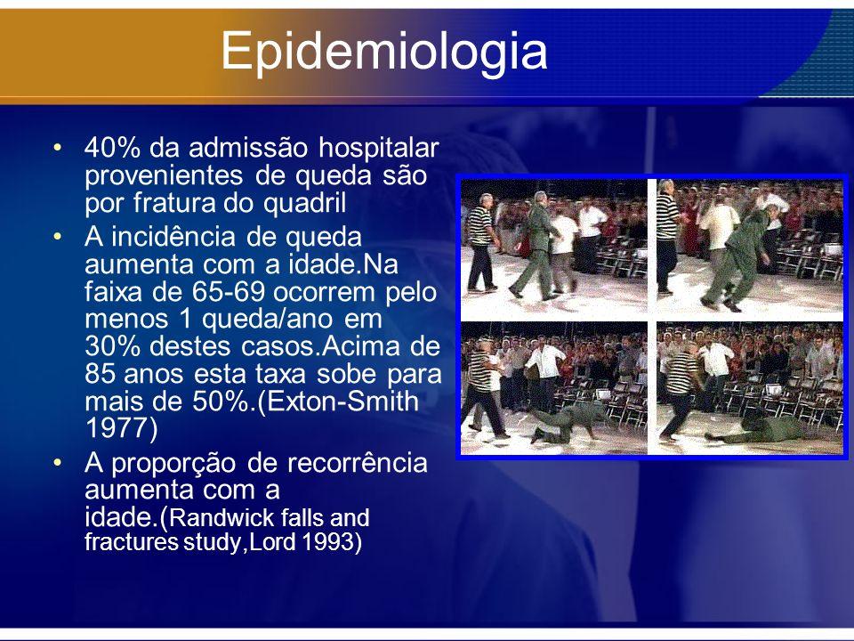 Epidemiologia 40% da admissão hospitalar provenientes de queda são por fratura do quadril.