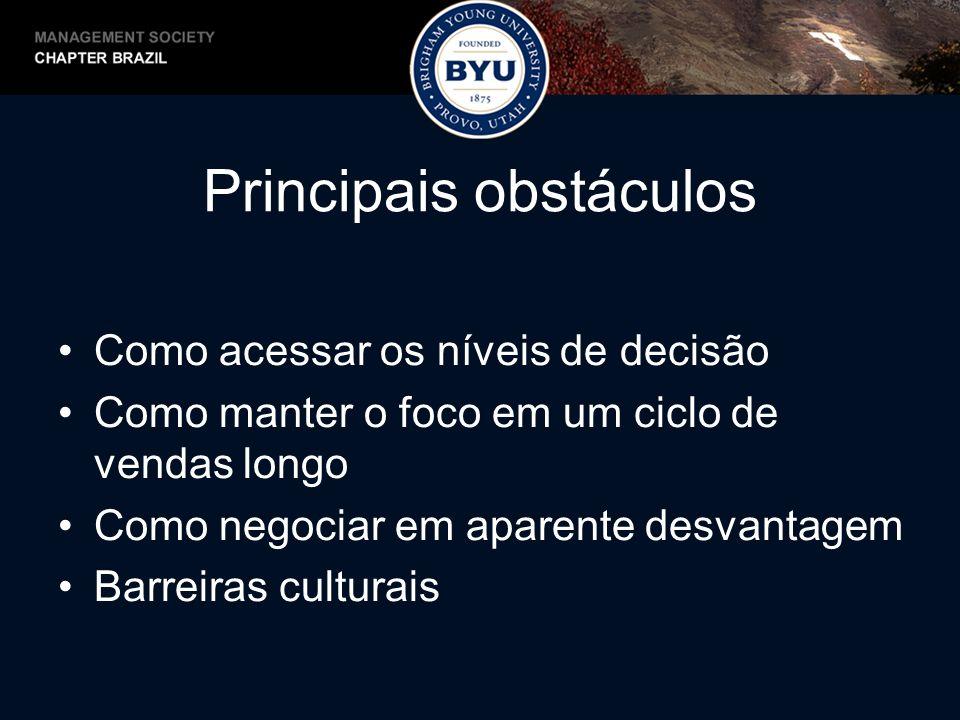 Principais obstáculos