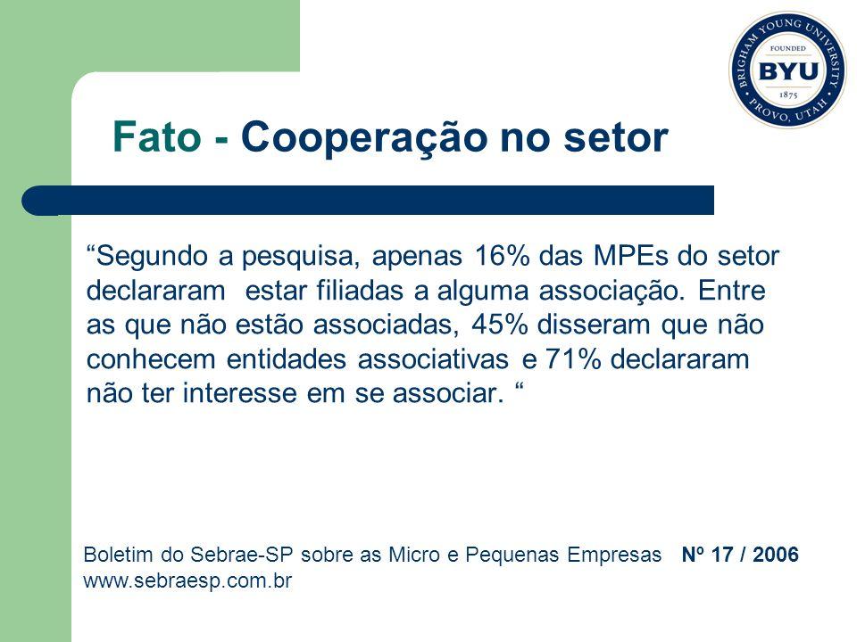 Fato - Cooperação no setor
