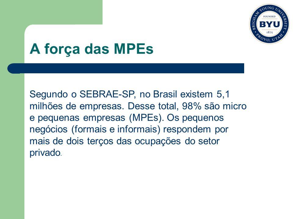 A força das MPEs