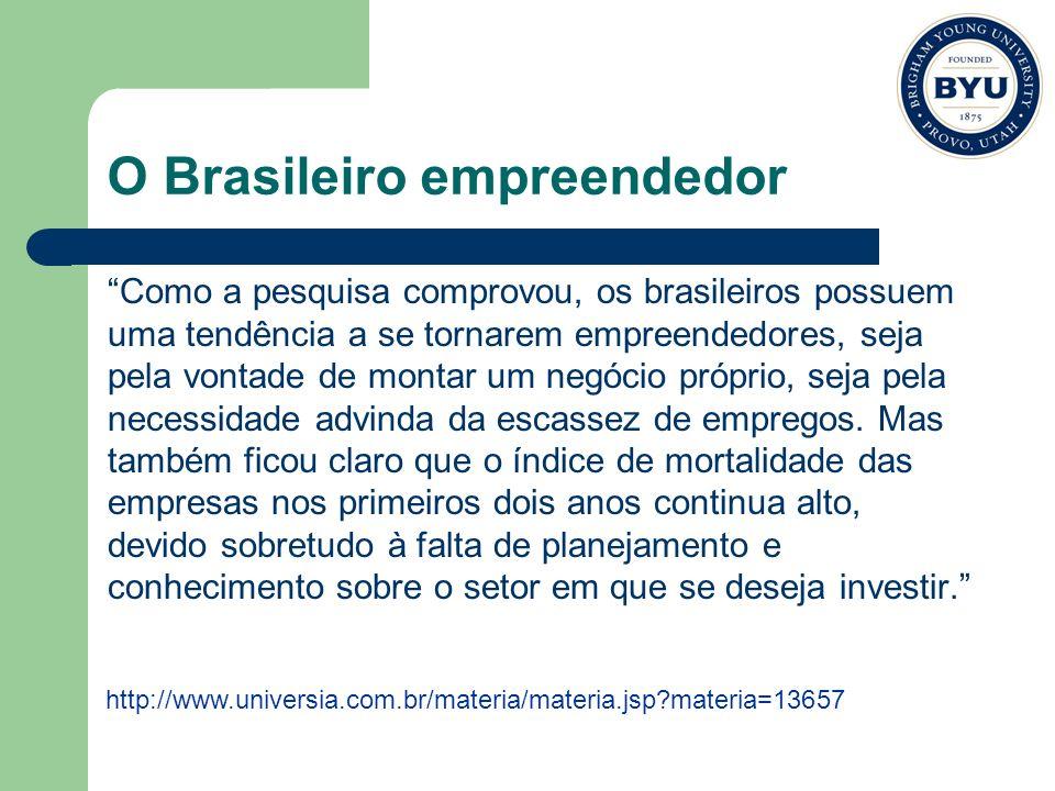 O Brasileiro empreendedor