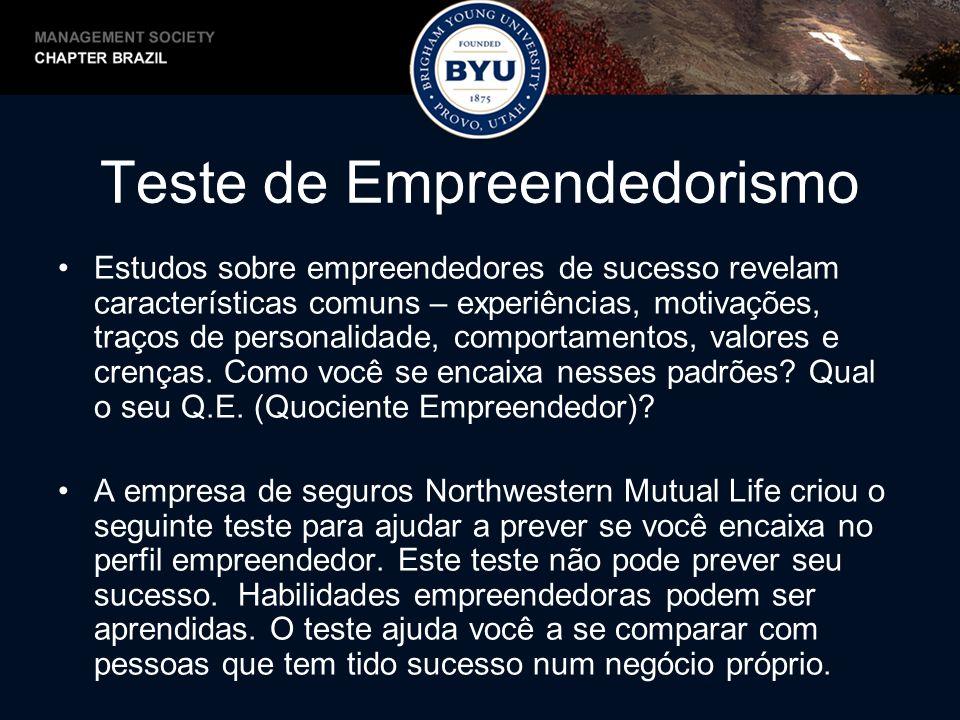 Teste de Empreendedorismo