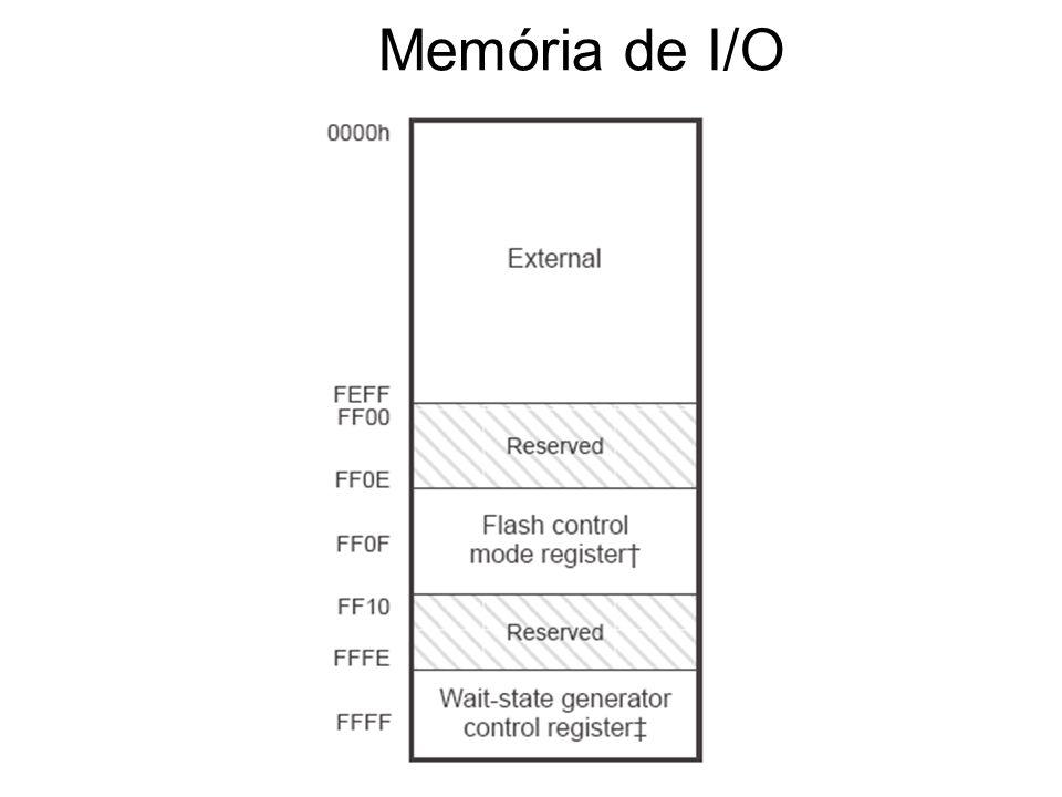 Memória de I/O