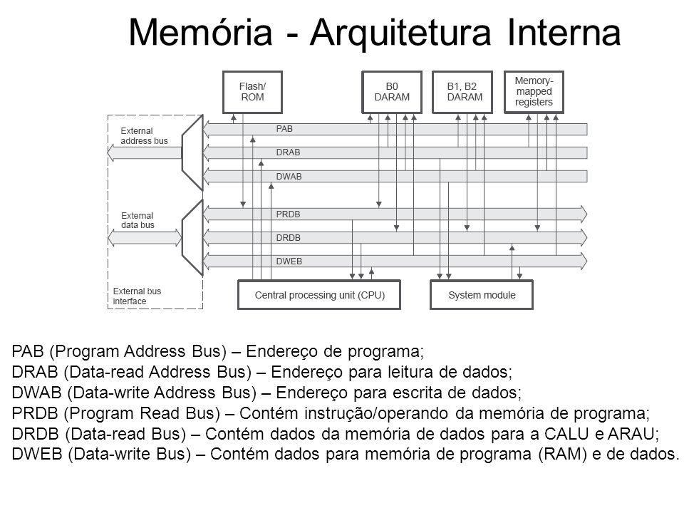 Memória - Arquitetura Interna