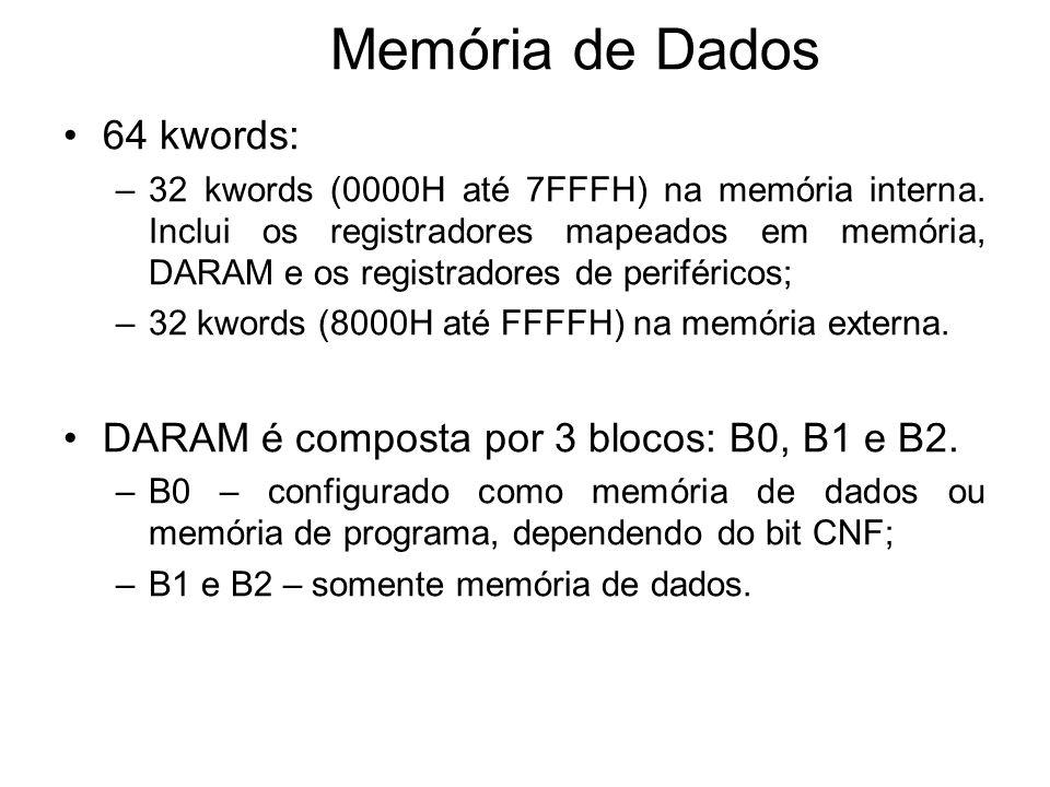 Memória de Dados 64 kwords: