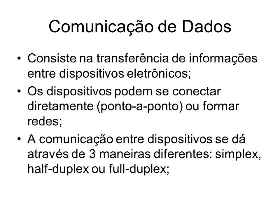 Comunicação de Dados Consiste na transferência de informações entre dispositivos eletrônicos;