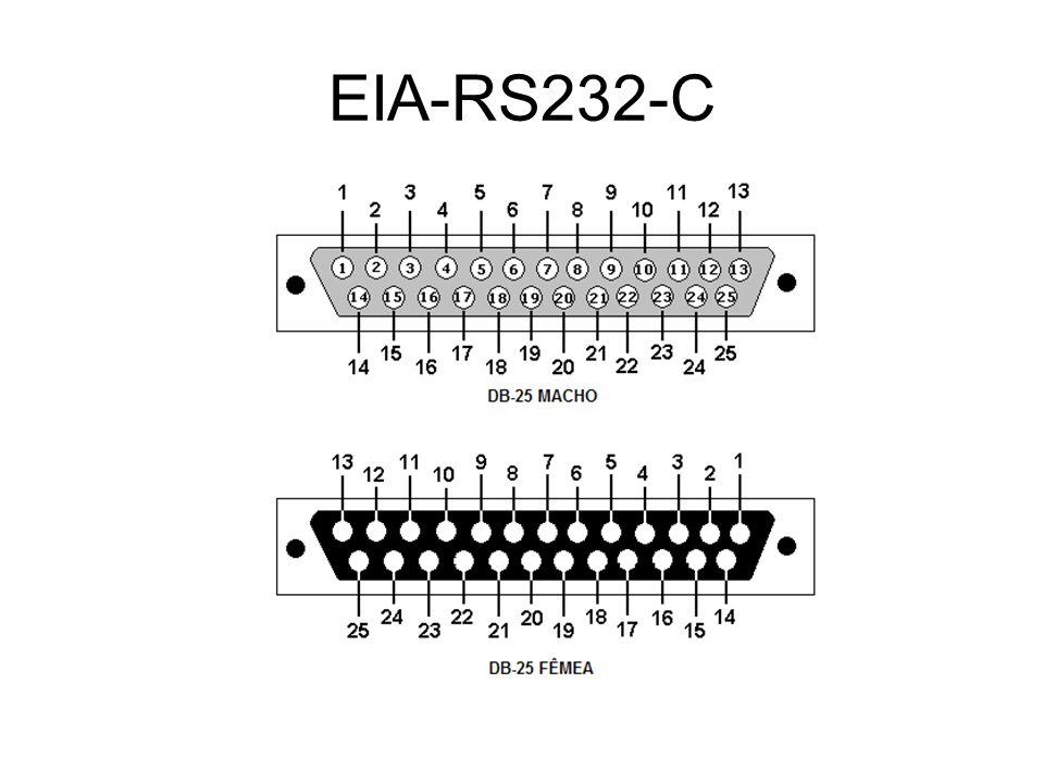 EIA-RS232-C