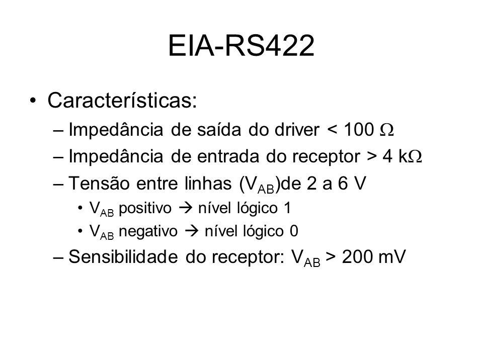 EIA-RS422 Características: Impedância de saída do driver < 100 