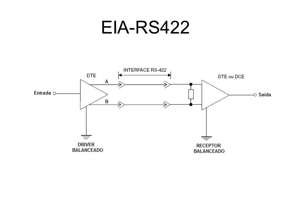 EIA-RS422
