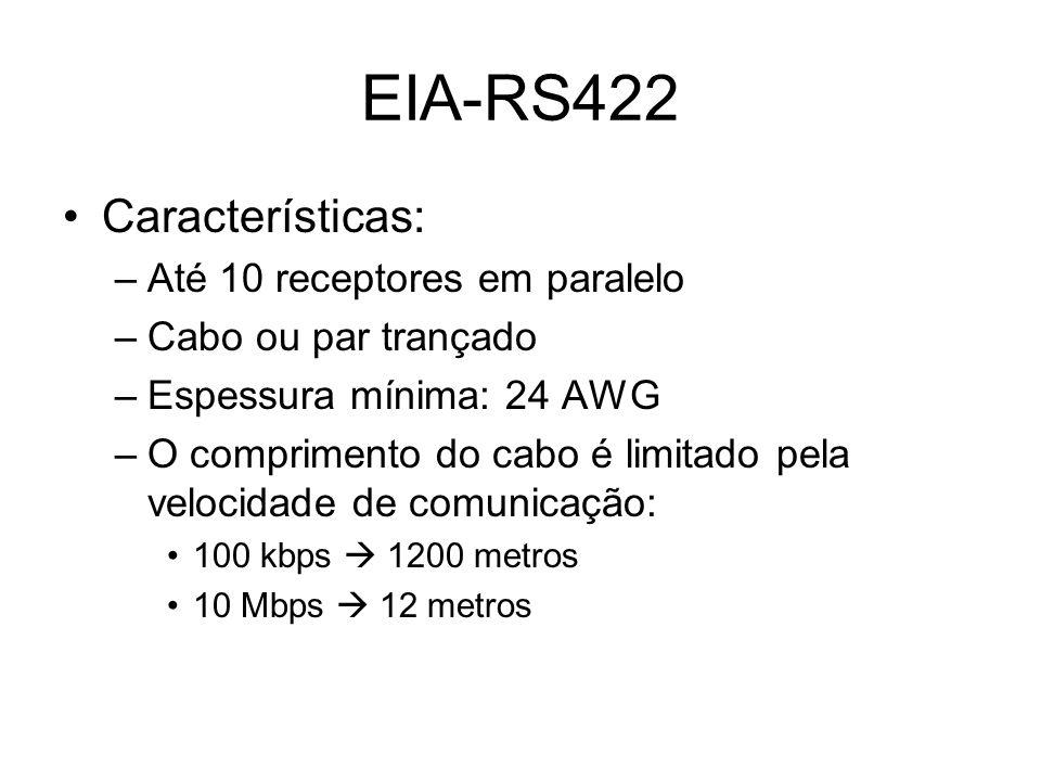 EIA-RS422 Características: Até 10 receptores em paralelo