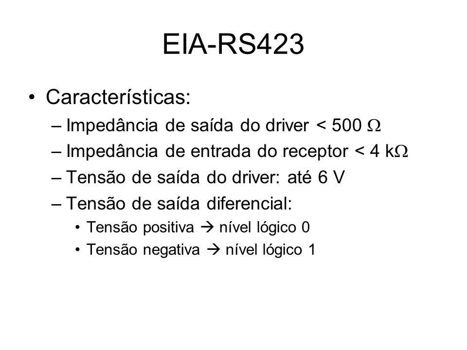 EIA-RS423 Características: Impedância de saída do driver < 500 