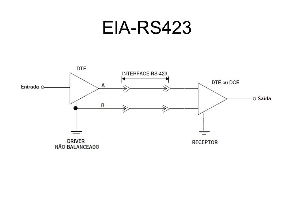 EIA-RS423