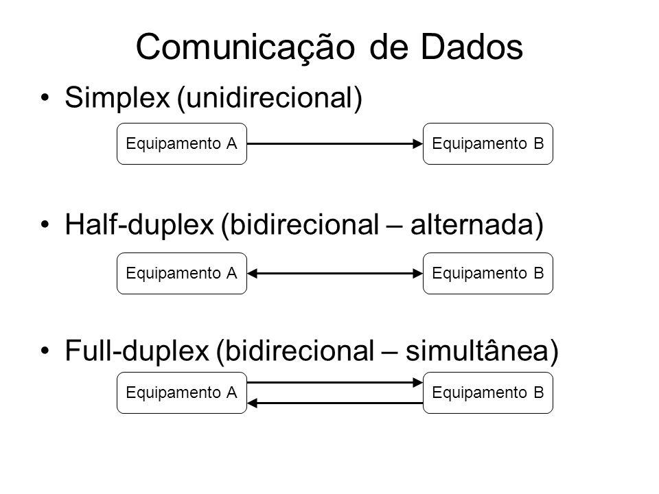Comunicação de Dados Simplex (unidirecional)