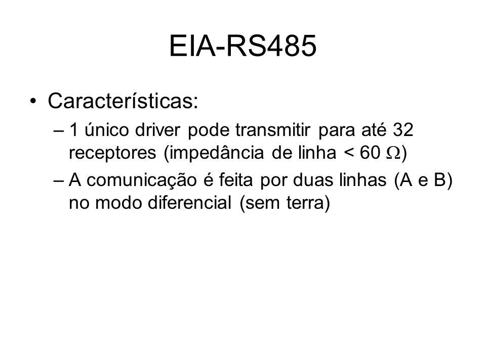 EIA-RS485 Características: