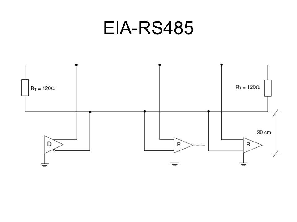 EIA-RS485