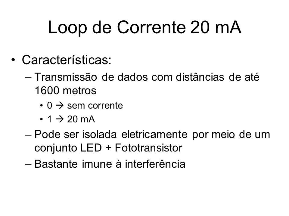 Loop de Corrente 20 mA Características: