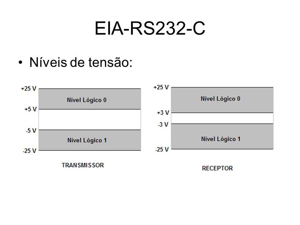 EIA-RS232-C Níveis de tensão: