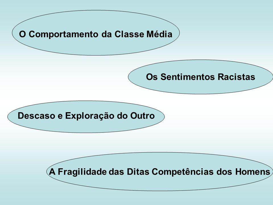 O Comportamento da Classe Média