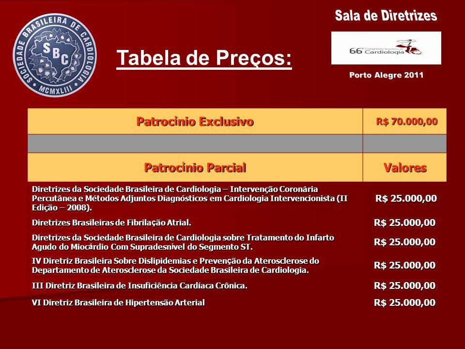 Sala de Diretrizes Tabela de Preços: Porto Alegre 2011