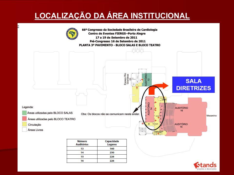 LOCALIZAÇÃO DA ÁREA INSTITUCIONAL