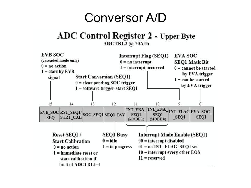 Conversor A/D