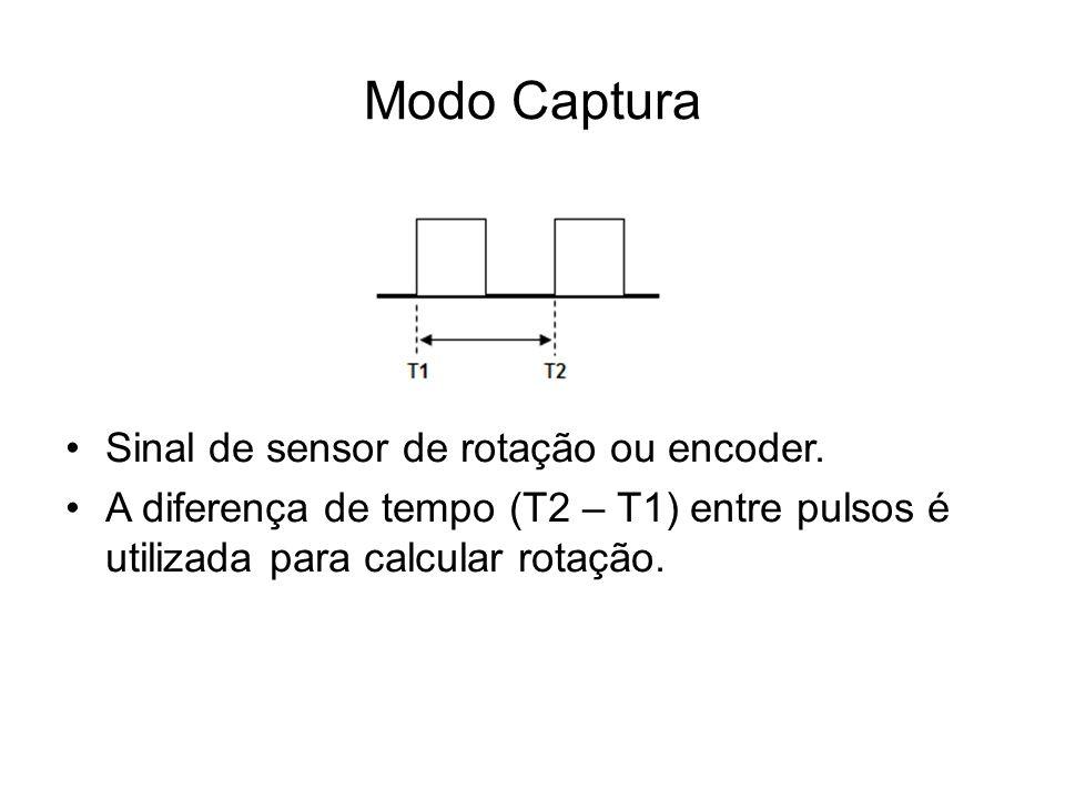Modo Captura Sinal de sensor de rotação ou encoder.