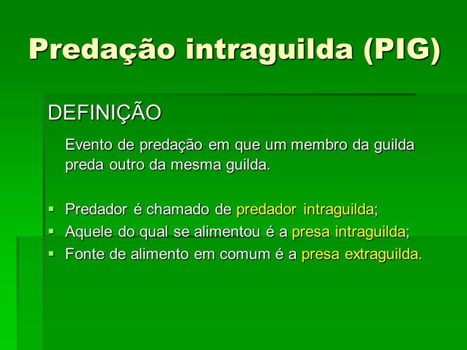 Predação intraguilda (PIG)