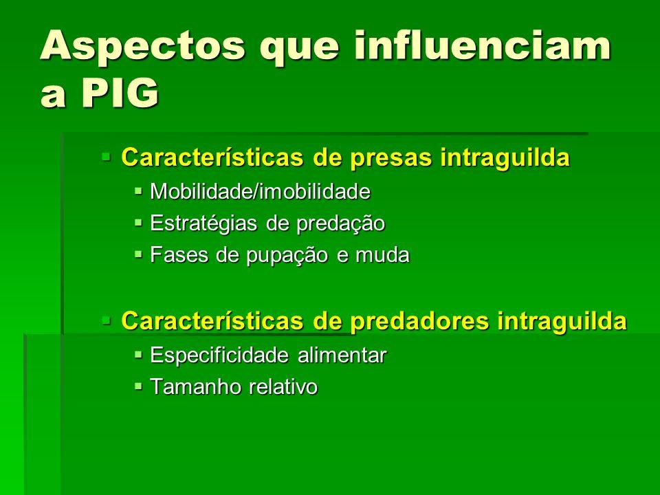 Aspectos que influenciam a PIG