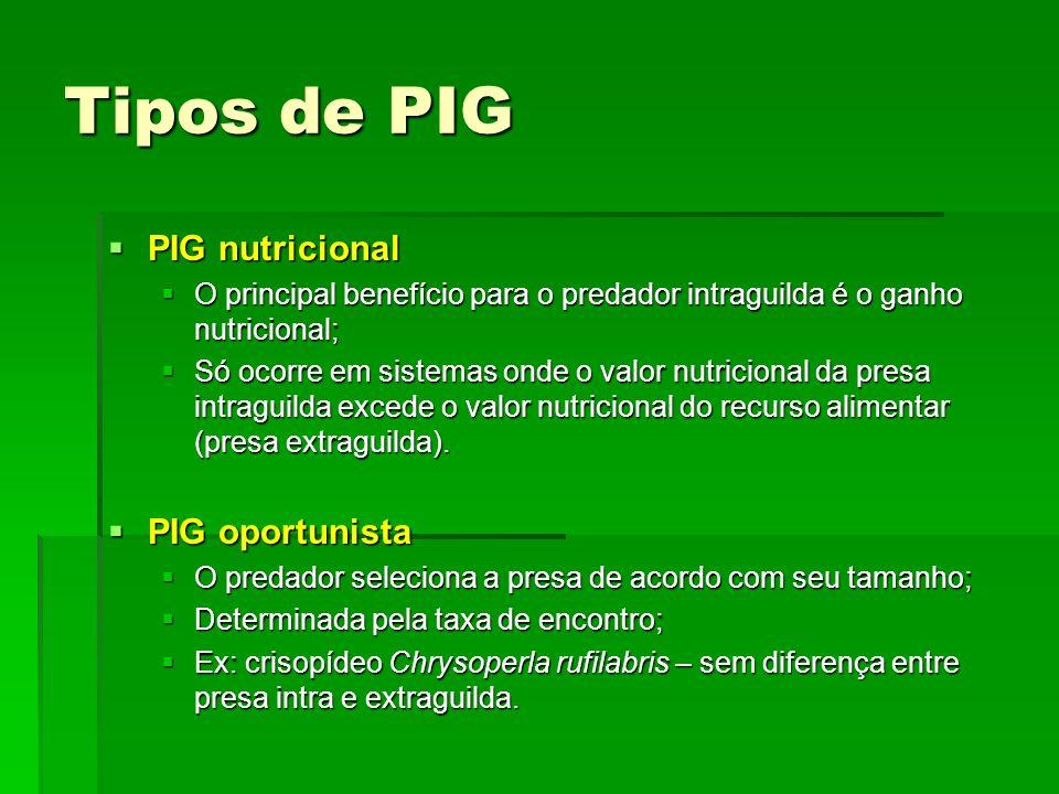 Tipos de PIG PIG nutricional PIG oportunista