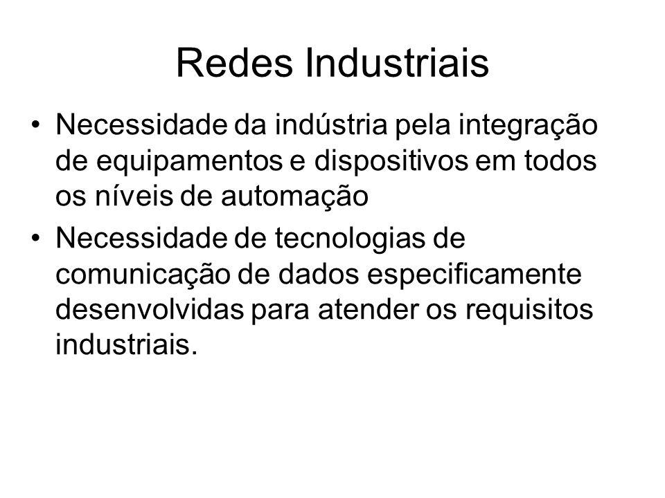 Redes Industriais Necessidade da indústria pela integração de equipamentos e dispositivos em todos os níveis de automação.