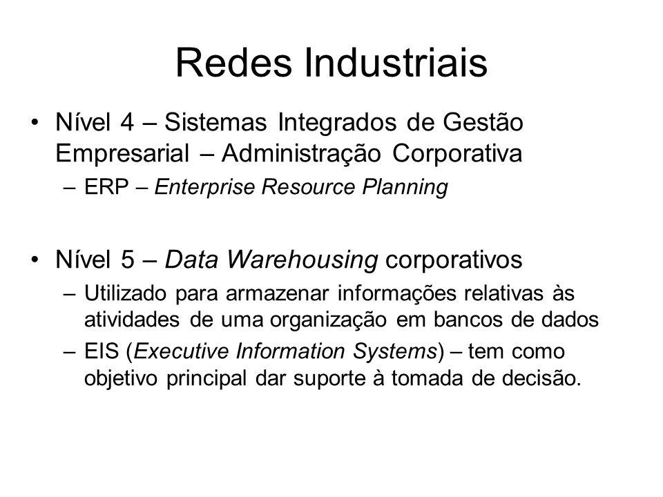 Redes Industriais Nível 4 – Sistemas Integrados de Gestão Empresarial – Administração Corporativa. ERP – Enterprise Resource Planning.