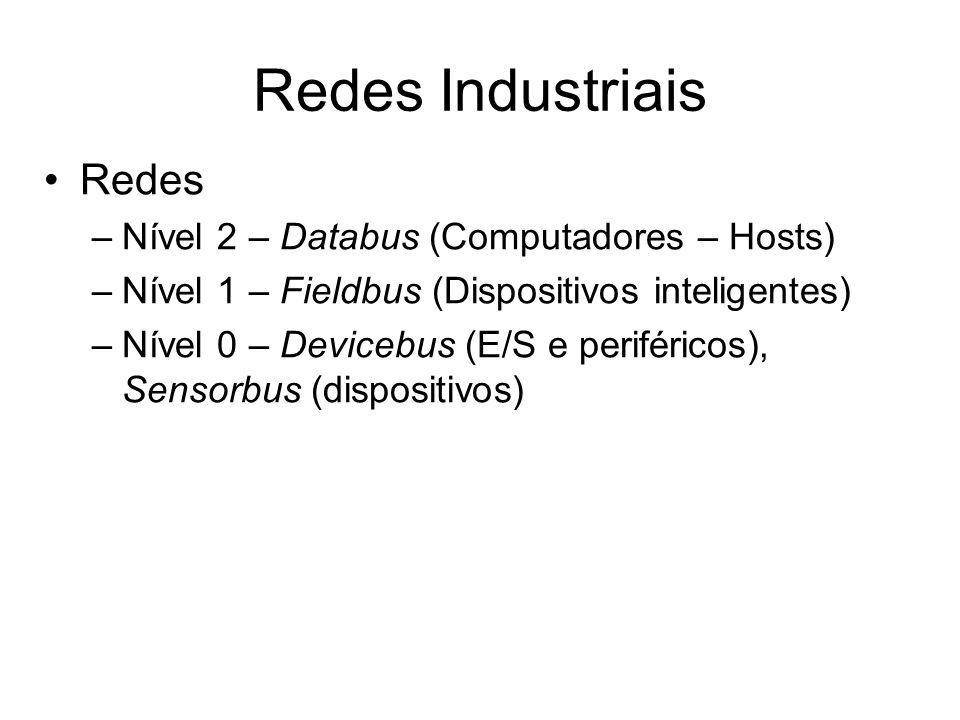 Redes Industriais Redes Nível 2 – Databus (Computadores – Hosts)