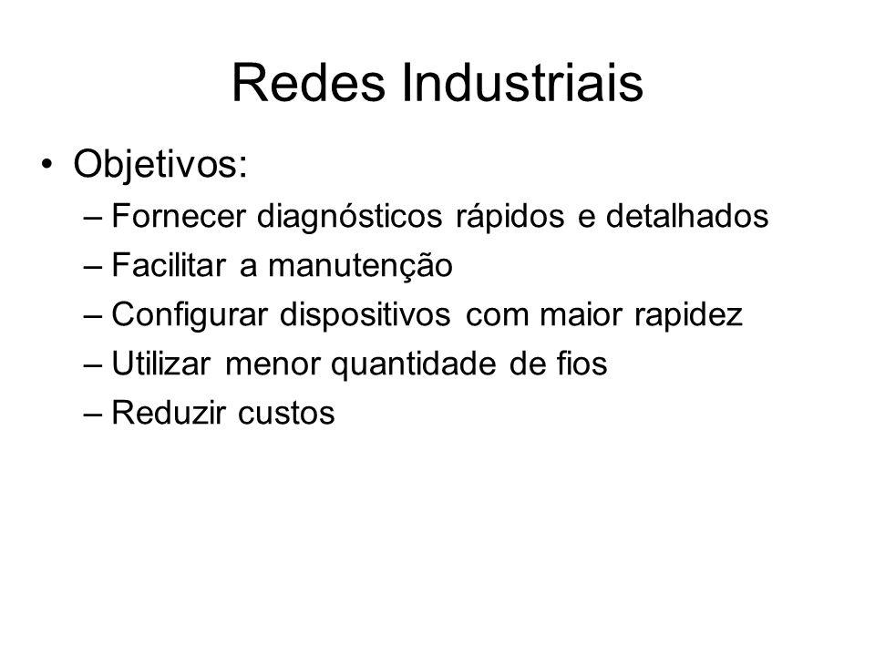 Redes Industriais Objetivos: