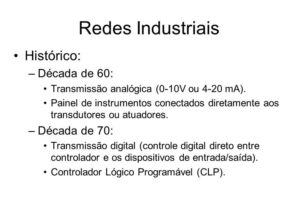 Redes Industriais Histórico: Década de 60: Década de 70: