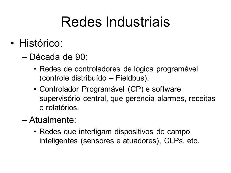 Redes Industriais Histórico: Década de 90: Atualmente:
