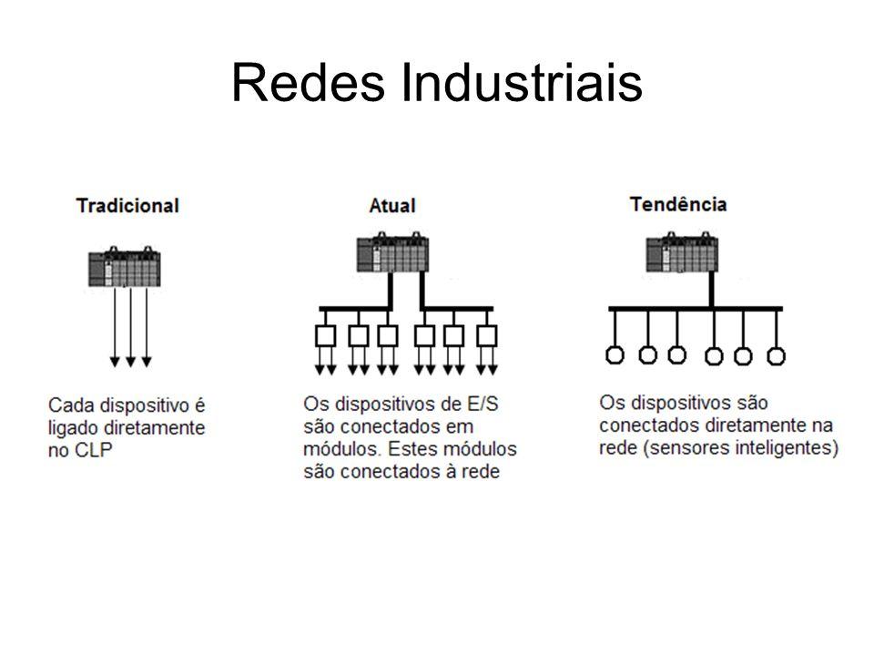 Redes Industriais