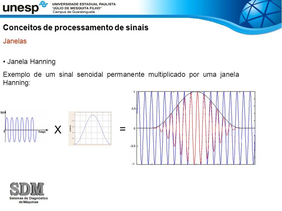 X = Conceitos de processamento de sinais Janelas Janela Hanning