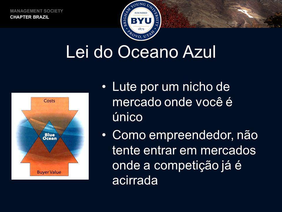 Lei do Oceano Azul Lute por um nicho de mercado onde você é único